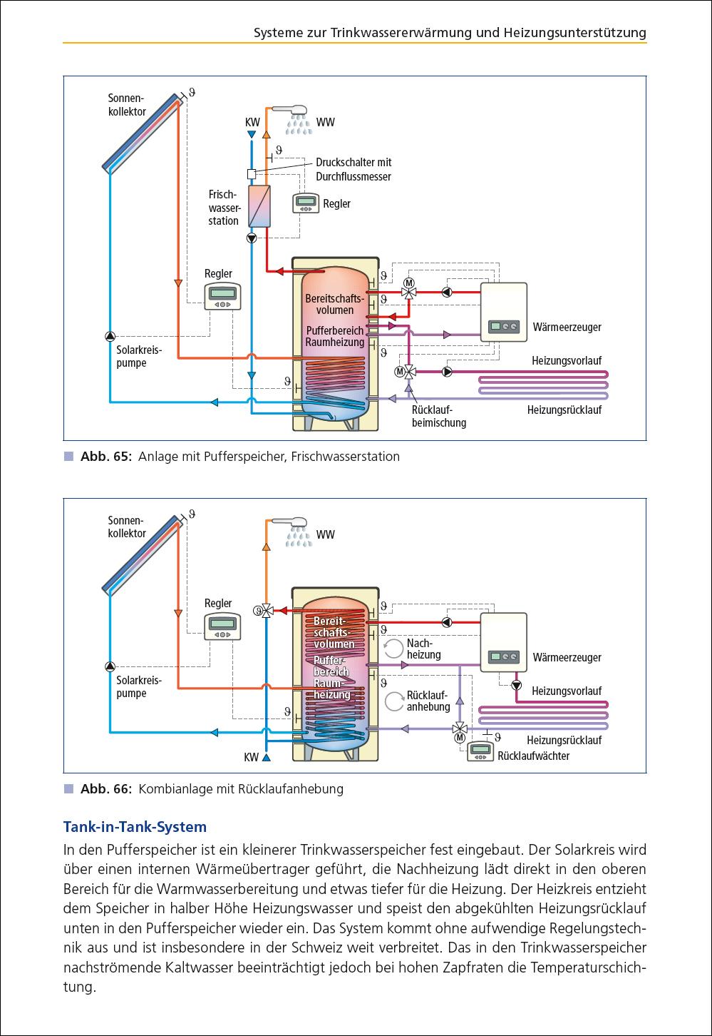 Solare Wärme | Medienservice Holzhandwerk