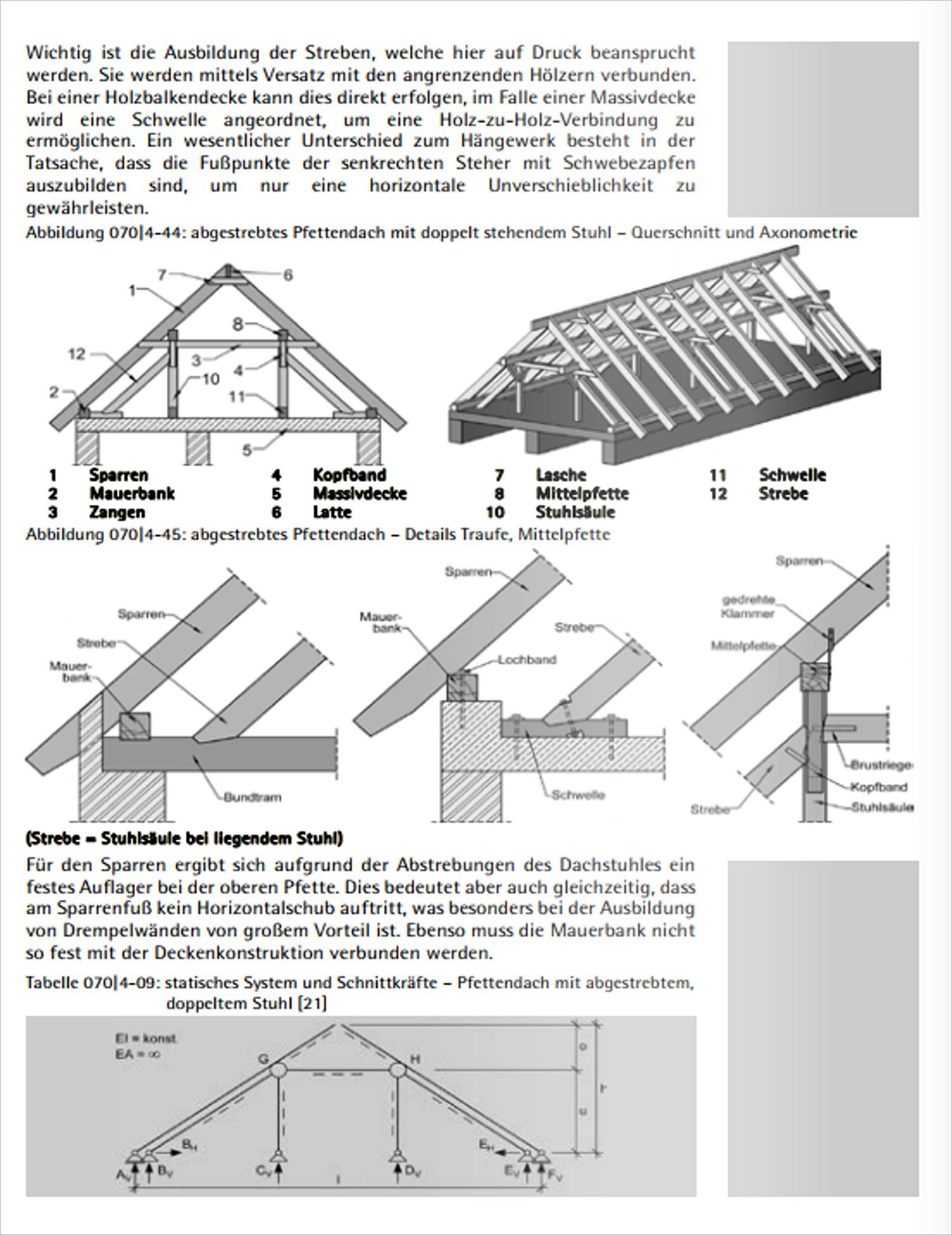 Dachstühle.   Medienservice Holzhandwerk