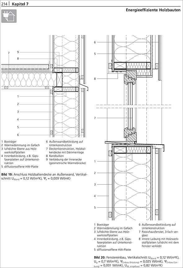 Holzbau: Konstruktion - Bauphysik - Projekte | Medienservice ...